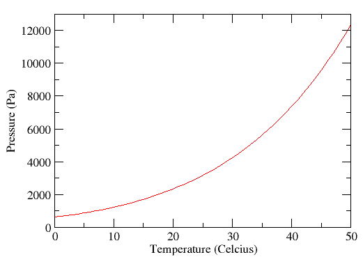 Introduction to climate dynamics and climate modelling - Glossary S